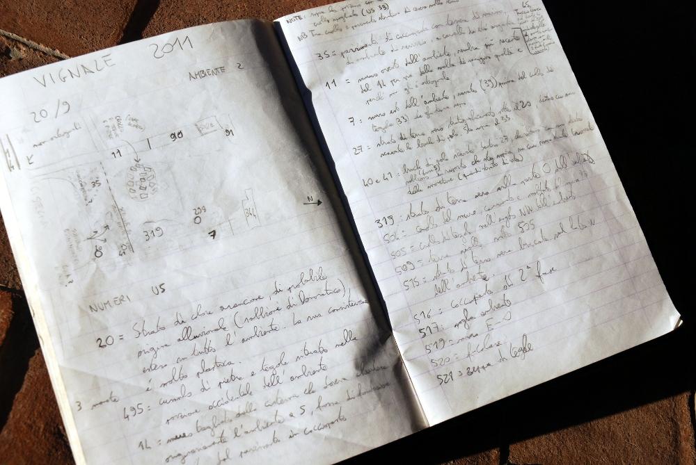 Il diario di Francesco